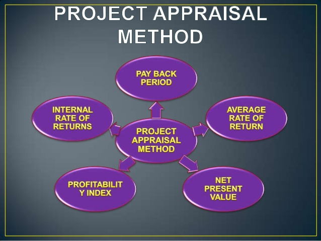 What Is The Meaning of Project Appraisal?