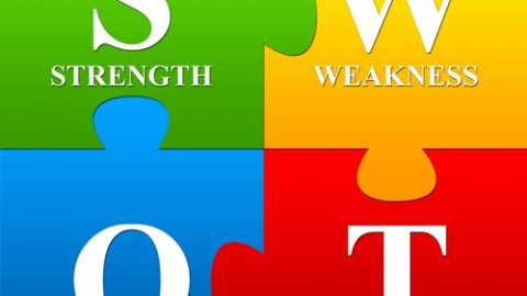 What Is The SWOT Analysis of Typical Turnaround Companies?
