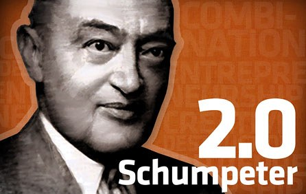 What Is Schumpeter's Theory of Innovation?