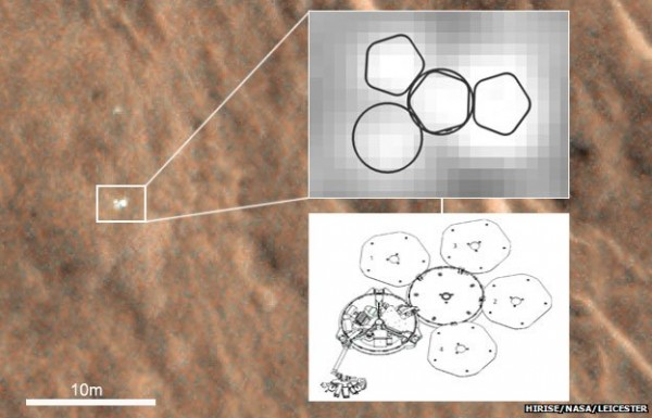 Beagle 2 on red planet