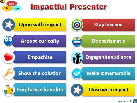 10 Quick Tips And Techniques For Effective BMS Presentations