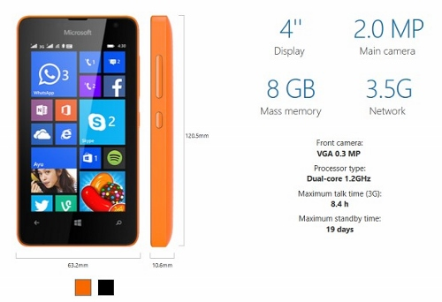 Top 10 Amazing 'Microsoft's Lumia 430' Images, Photos, Wallpapers For Facebook, WhatsApp