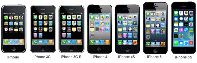 iPhone Development: A High-Demanding Phenomenon