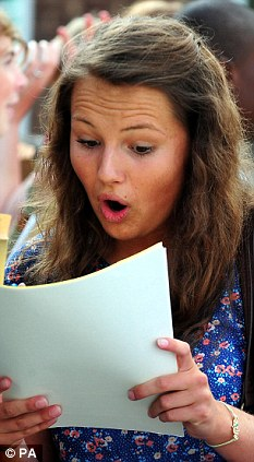 Reaction After Exam Results Images  (5)