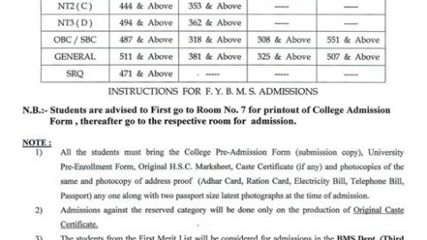 FYBMS Cutoff 2015 First Merit List of Sathaye College