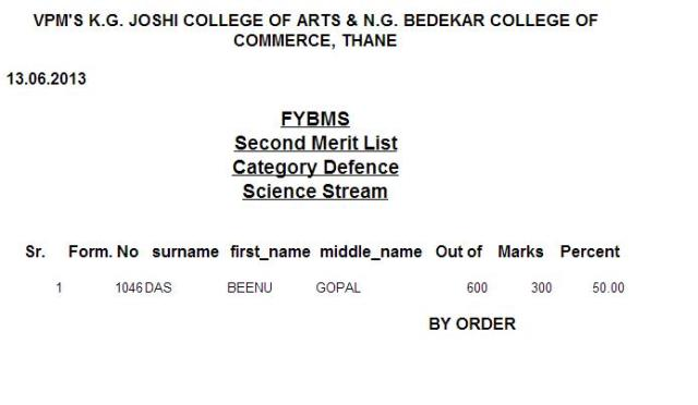 Second merit list of K.G. Joshi & N.G. Bedekar College FYBMS (Defence Science) 2013