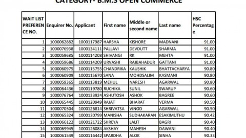 Wait List of Mithibai College FYBMS 2013 (Commerce)