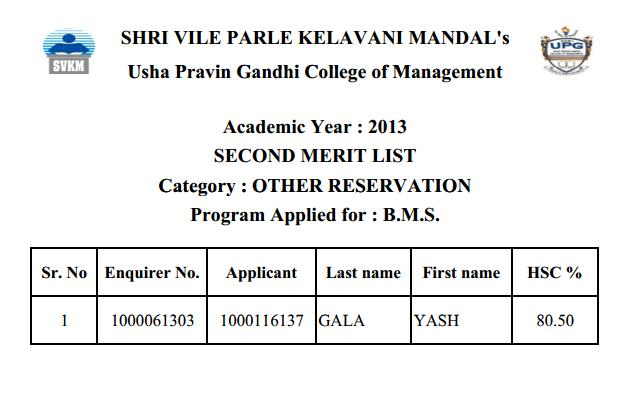 Second merit list of UPG FYBMS (Reservation) 2013