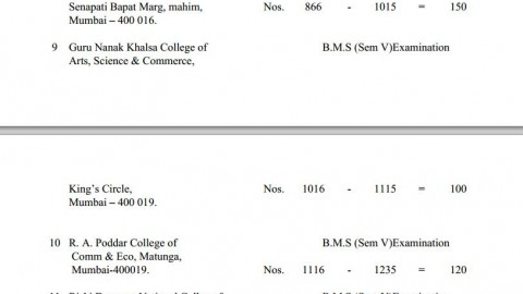 TYBMS Sem 5 Exams 2013 – Dadar Centre for Seat Nos. 866 to 1820