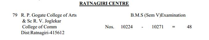 TYBMS Sem 5 Exams 2013 – Ratnagiri Centre for Seat Nos. 10224 to 10271