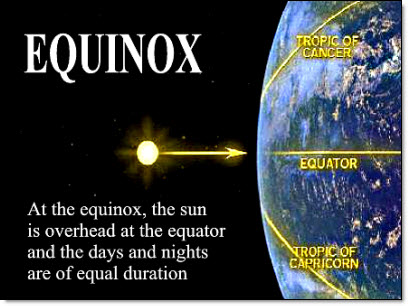 6 Interestingly Unknown Facts Of Vernal / Spring / March Equinox 2014