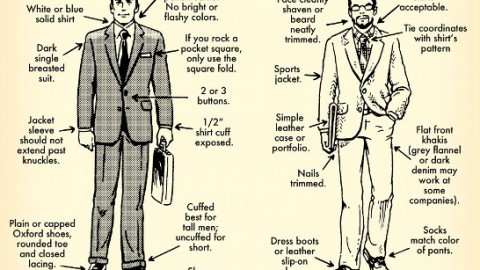 7 Do's and Don'ts for Dressing for a Job Interview