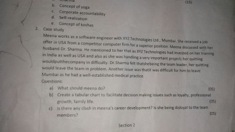 G.N. Khalsa College Indian Management Thoughts & Practices Prelims Question Paper 2014