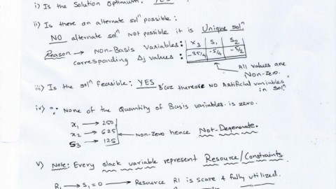 How to solve Simplex Problems in Operations Research?