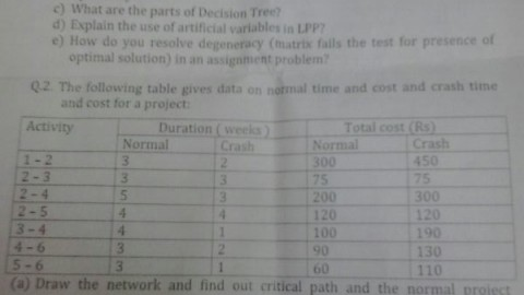 R.J. College Operations Research Prelims Question Paper 2014