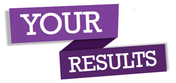MPBSE 2014 results to be out on 15 May 2014
