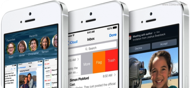 Best New Features In IOS 8 That You Should Know About