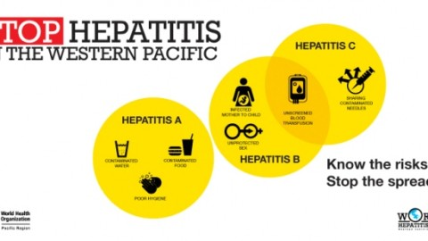 Top 10 World Hepatitis Day 2014 Pictures, Photos, Images, Wallpapers
