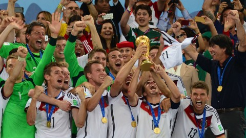 Most Popular Sports Events in the World