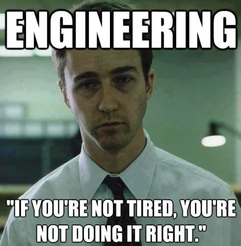 Engineer's Day 2014 HD Images, Wallpapers For Whatsapp, Facebook