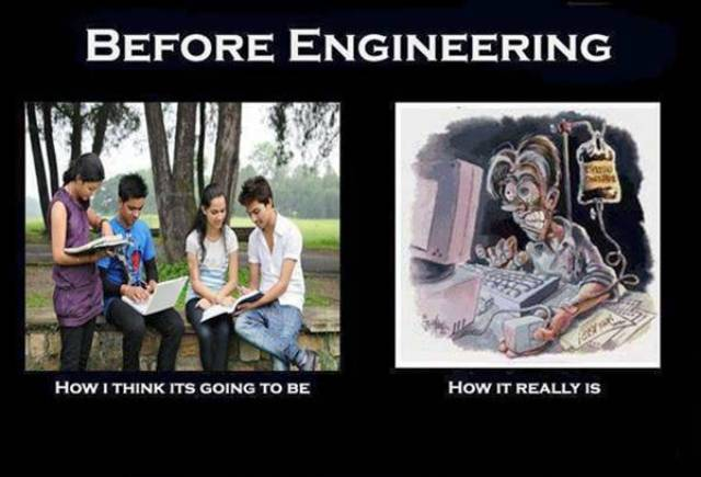 Happy Engineers / Engineer's Day 2014 HD Images, Wallpapers For Whatsapp, Facebook