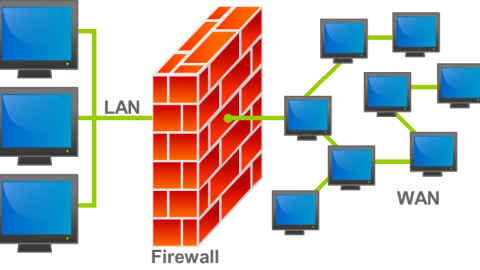 Get to know what is IP and Firewall??