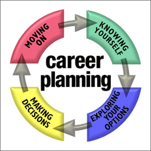 What Is The Importance of Career Planning and Development?