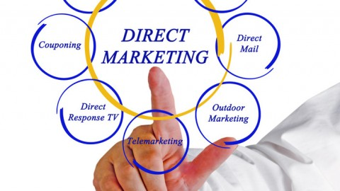 What Is The Meaning of Direct Marketing?