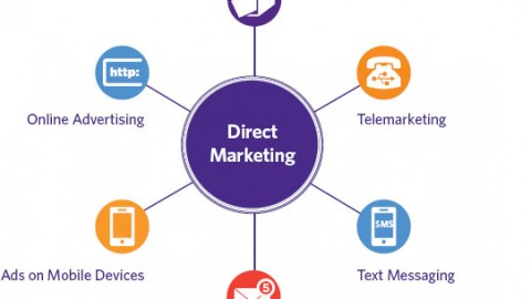 What Is The Role of Direct Marketing In Integrated Marketing Communication?