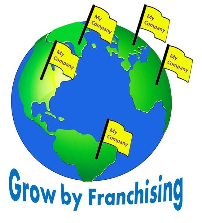 What Are The Types of Franchising?