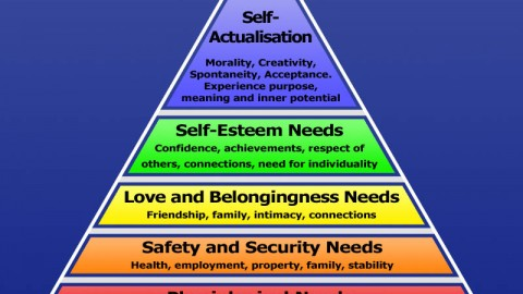 What Is The Meaning of Maslow Hierarchy of Needs?