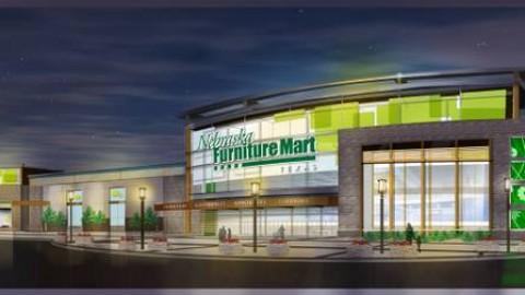 What Are Retail Development Theories?