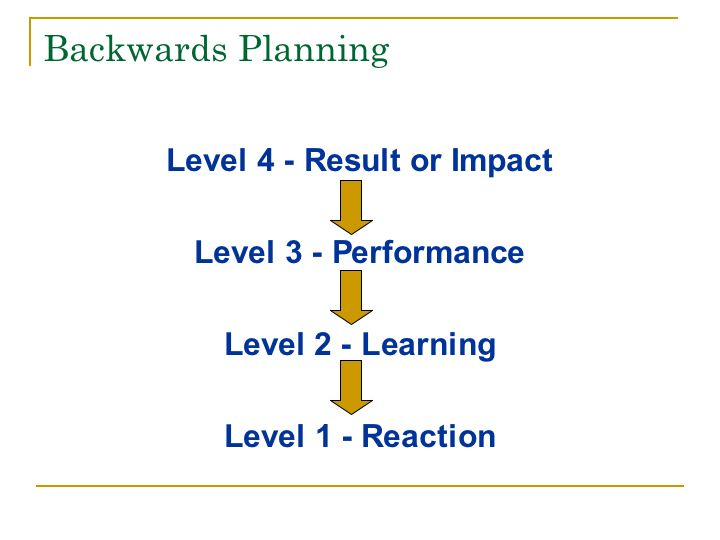 Backward Planning: A Manager's Smart Tool