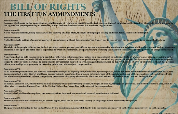 Bill of Rights Day 2014 Facebook Photos, WhatsApp Images, Wallpapers, Pictures