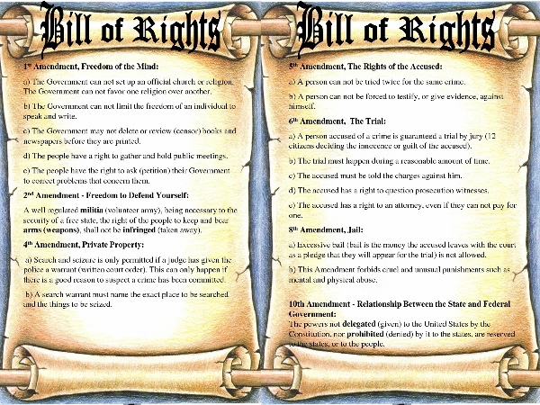 2014 Bill of Rights Day Images, Wallpapers For WhatsApp, Facebook