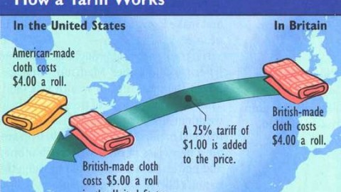 What Is The Meaning of Tariffs?