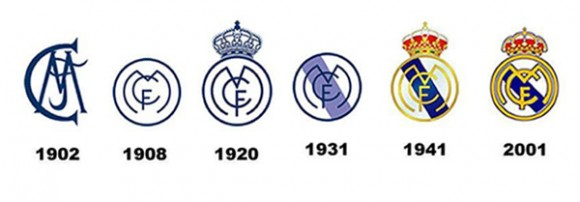evolution of the crest