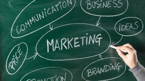 What Are The Advantages of Marketing?